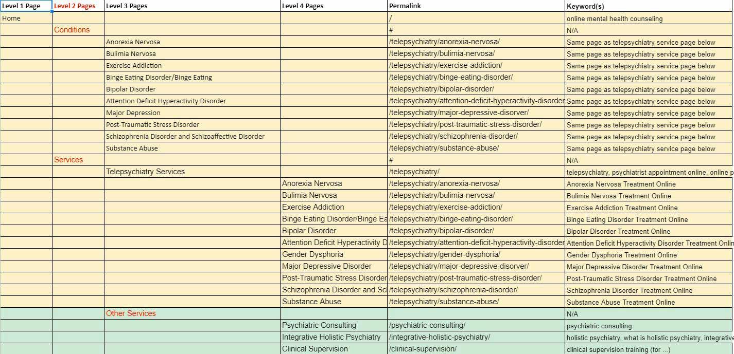 psychiatrist-website-sitemap-strategy